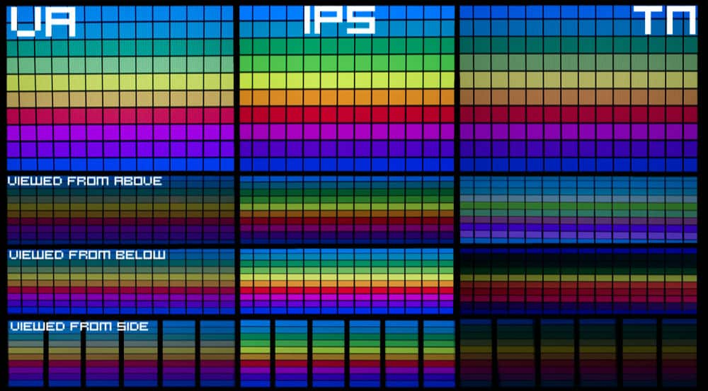 ips-display-tn-panel-oder-va